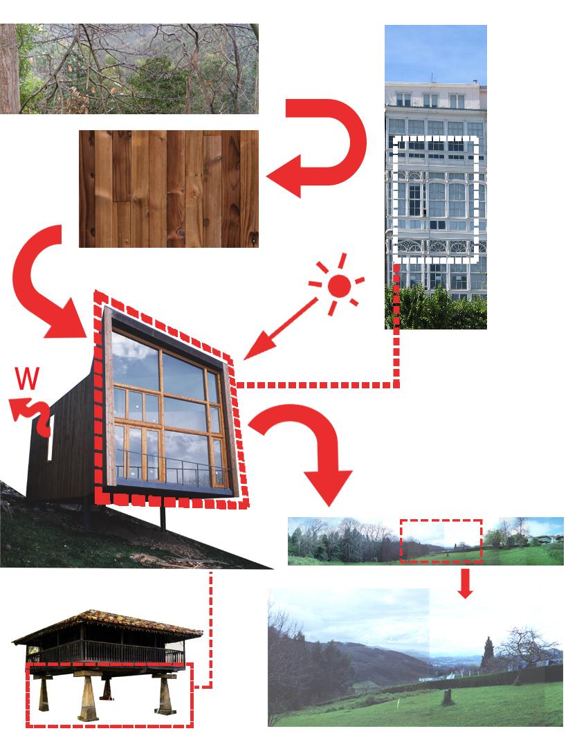 Casa Ranón - Ecosistema Urbano - Ranón, Asturias, España