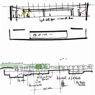 Ampliación del Kimbell Art Museum - Renzo Piano
