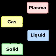 Aluminio Transparente